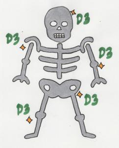 VitaminD3 for bones